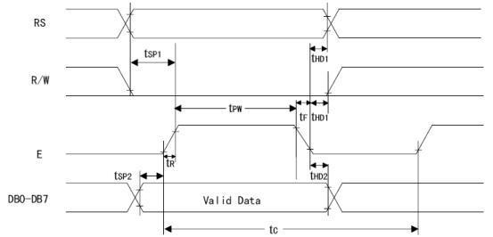 1602液晶|1602显示屏引脚图及程序介绍-产品展示